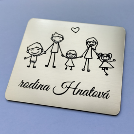 Menovka Family v2