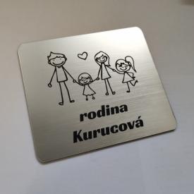 Menovka Family dve dcérky v3